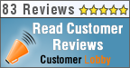 Reviews of Mevers Kitchen and Baths