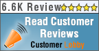 Review of COIT Cleaning Denver