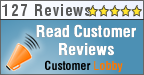 Review of O'Brien Garage Doors - Chicago